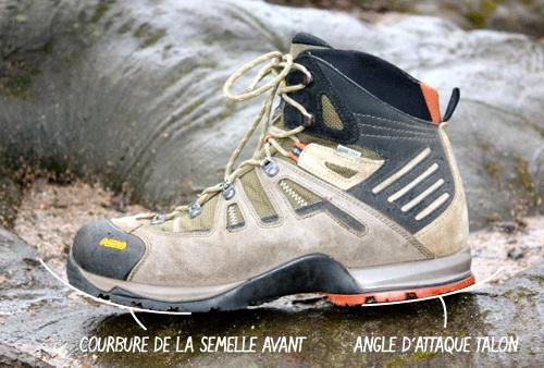profil semelle chaussure de randonnée
