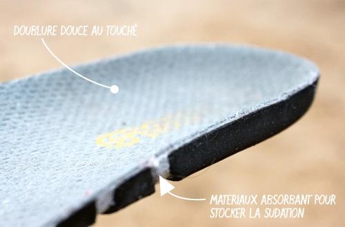 Semelle intérieure chaussure de randonnée